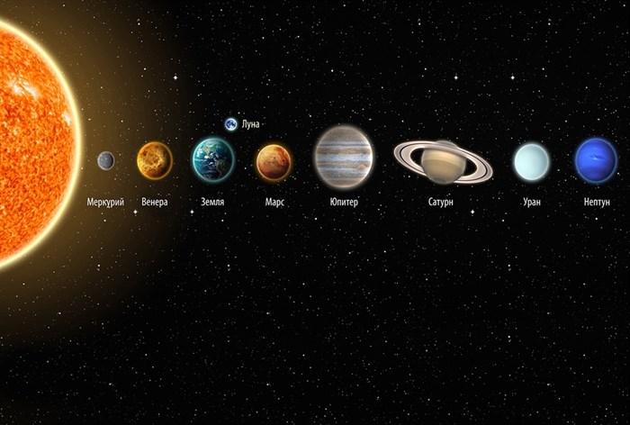 Фотообои DIVINO DECOR H-041 Солнечная система 400х270см - фото 21725